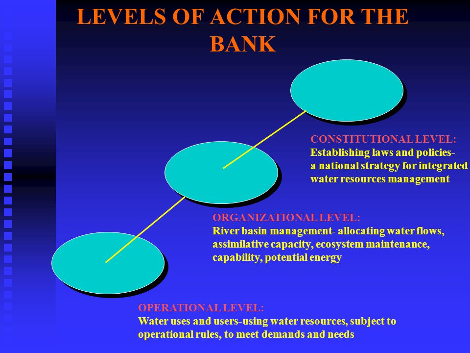 LEVELS OF ACTION FOR THE BANK CONSTITUTIONAL LEVEL: Establishing laws and policies- a national strategy for integrated water resources management ORGANIZATIONAL LEVEL: River basin management- allocating water flows, assimilative capacity, ecosystem maintenance, capability, potential energy OPERATIONAL LEVEL: Water uses and users-using water resources, subject to operational rules, to meet demands and needs