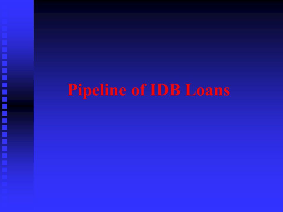 Pipeline of IDB Loans