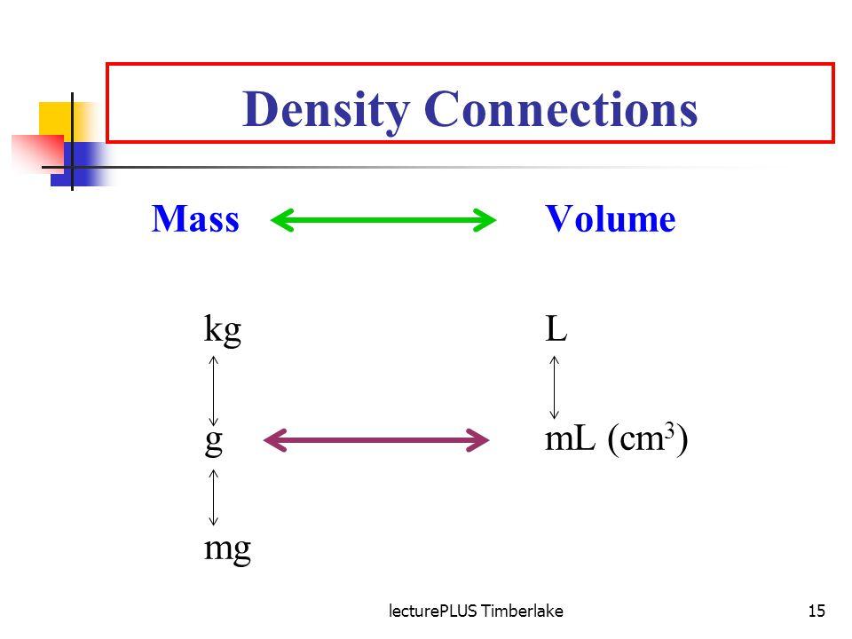 lecturePLUS Timberlake15 Density Connections MassVolume kgL gmL (cm 3 ) mg