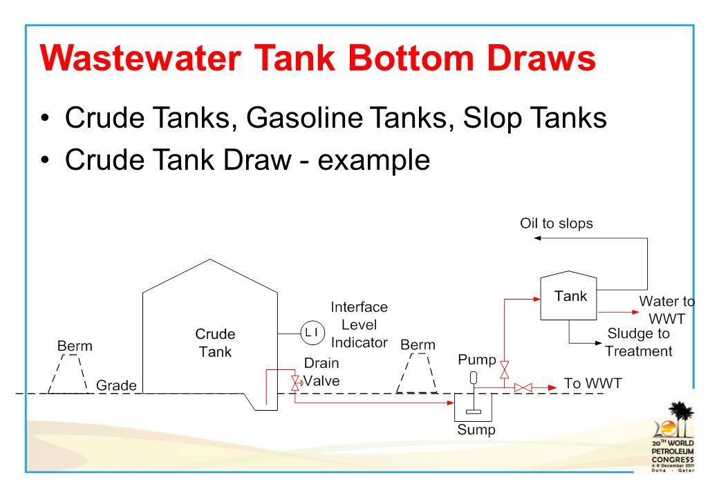 Wastewater Tank Bottom Draws Crude Tanks, Gasoline Tanks, Slop Tanks Crude Tank Draw - example