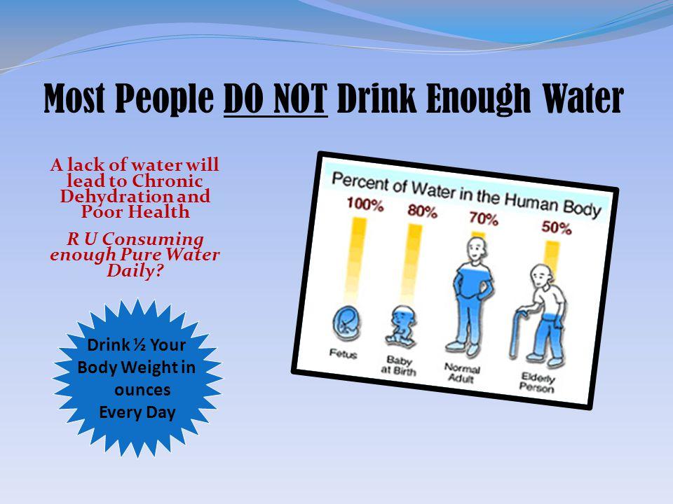Stop Drinking Bottled Water.