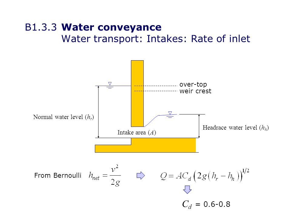 B1.3.3Water conveyance Water transport: Intakes: Rate of inlet Normal water level (h r ) Headrace water level (h h ) weir crest over-top C d = 0.6-0.8 From Bernoulli Intake area (A)