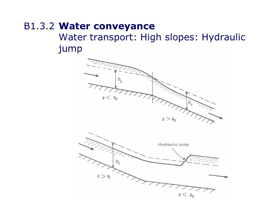 B1.3.2Water conveyance Water transport: High slopes: Hydraulic jump