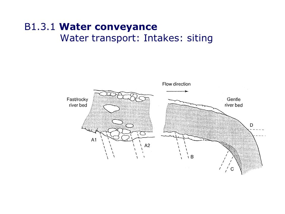 B1.3.1Water conveyance Water transport: Intakes Direct InletSide Inlet