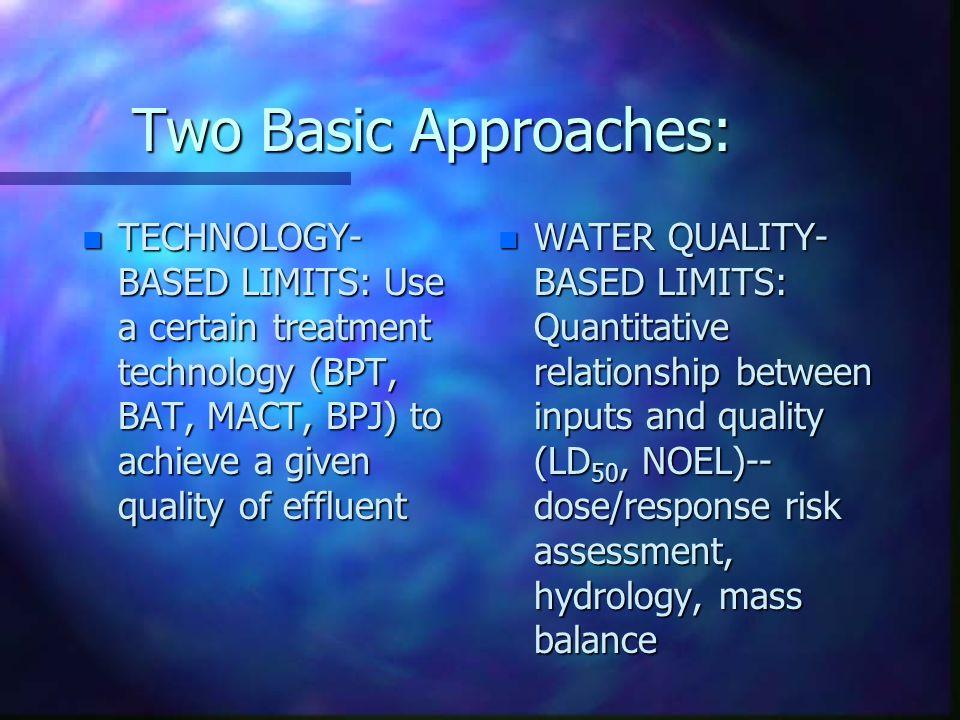The Conventional Pollutant Measures: n Oxygen (BOD, COD, DO) n Solids content (TSS, Conductivity, Secchi disk, settleable solids) n Nutrients (phosphorus, nitrogen) /Algae/Eutrophication n Acidity (pH) n Bacteria (e.g., fecal coliform) n Temperature