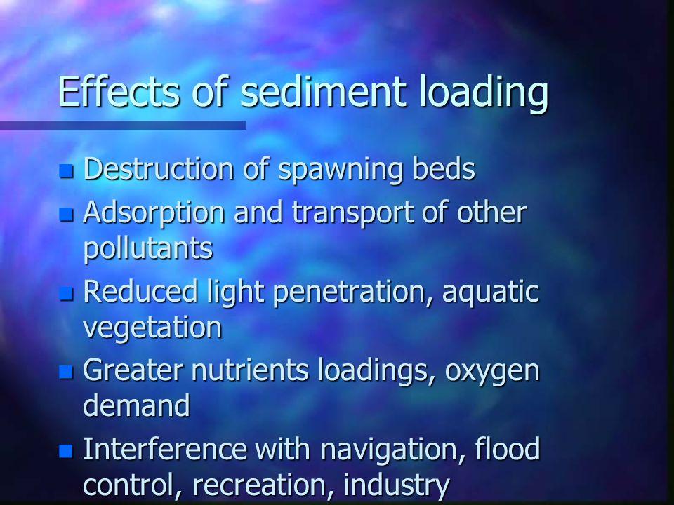 Effects of sediment loading n Destruction of spawning beds n Adsorption and transport of other pollutants n Reduced light penetration, aquatic vegetat
