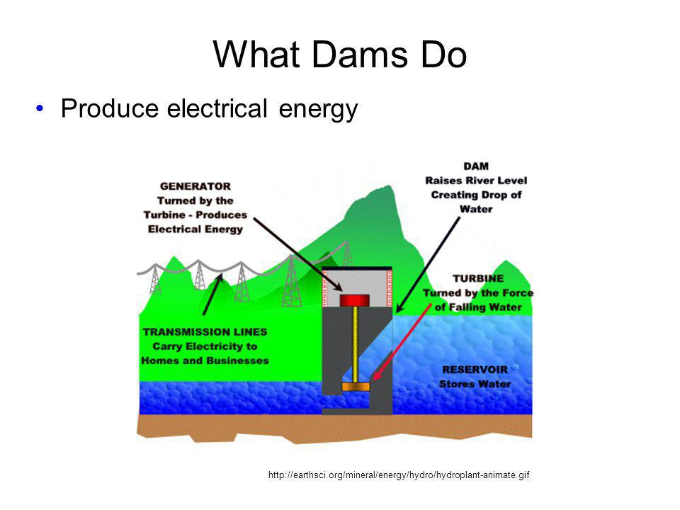 What Dams Do Produce electrical energy http://earthsci.org/mineral/energy/hydro/hydroplant-animate.gif