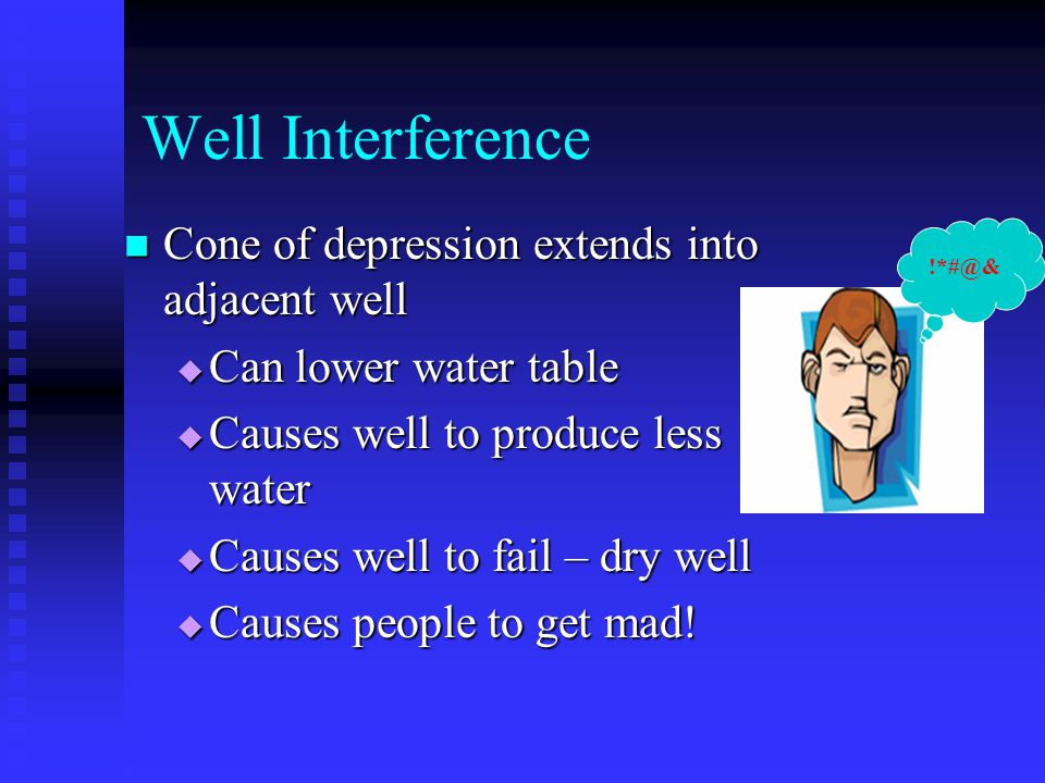 Well Interference Cone of depression extends into adjacent well Cone of depression extends into adjacent well Can lower water table Can lower water table Causes well to produce less water Causes well to produce less water Causes well to fail – dry well Causes well to fail – dry well Causes people to get mad.