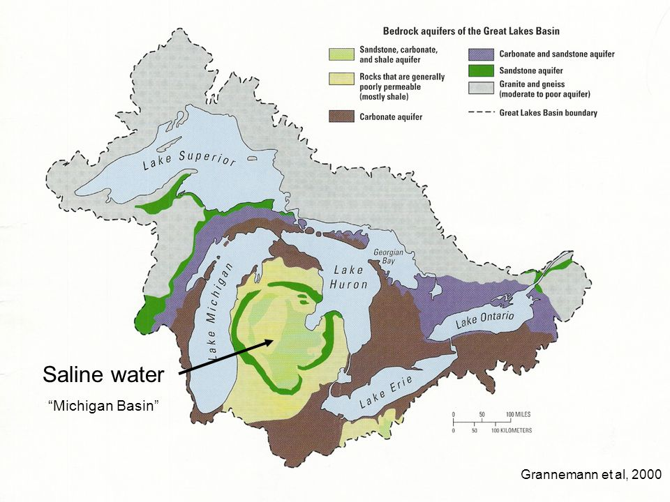 Saline water Michigan Basin Grannemann et al, 2000