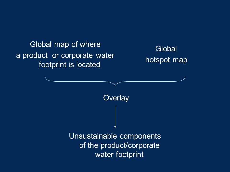 Global map of where a product or corporate water footprint is located Overlay Global hotspot map Unsustainable components of the product/corporate wat