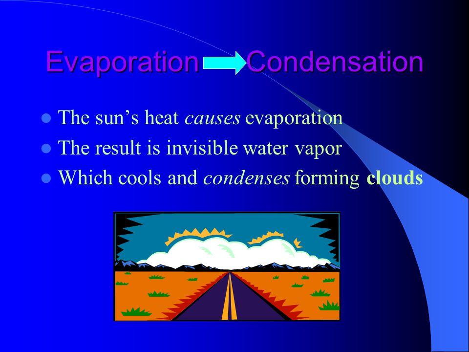 More Definitions *use your dictionary or glossary* 2. Condensation 3. Evaporation 4. Precipitation