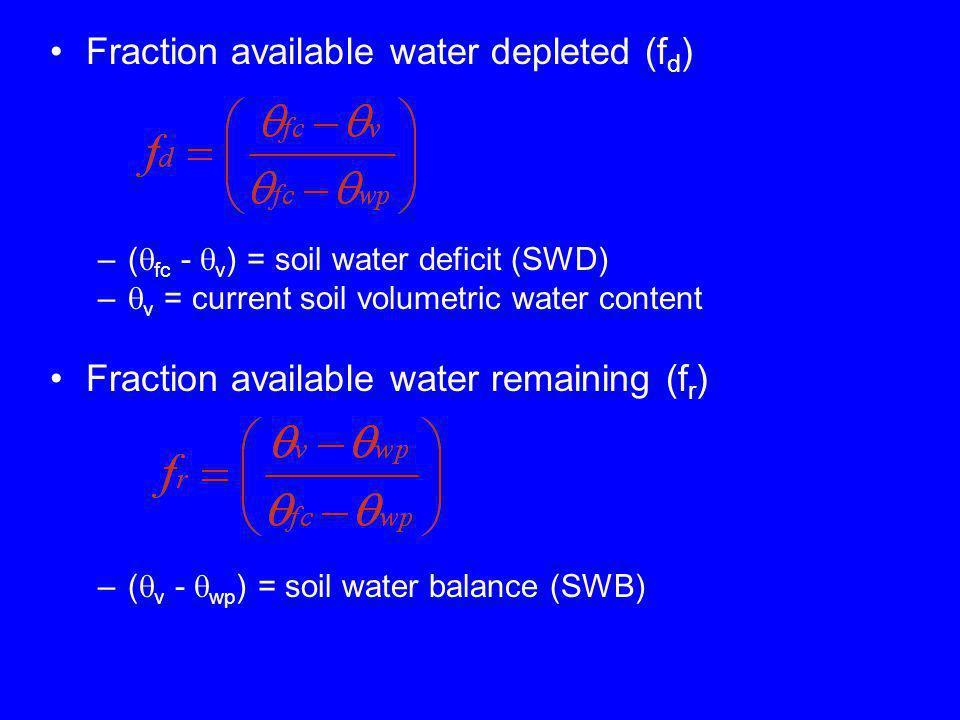 Fraction available water depleted (f d ) –( fc - v ) = soil water deficit (SWD) – v = current soil volumetric water content Fraction available water remaining (f r ) –( v - wp ) = soil water balance (SWB)