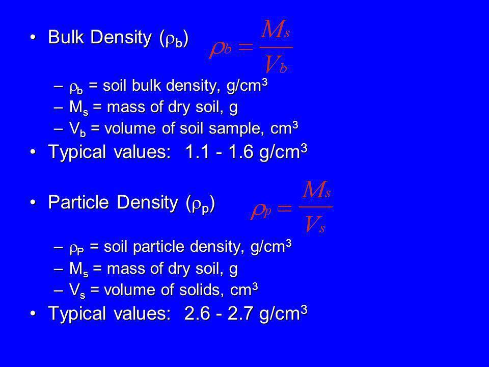 Bulk Density ( b )Bulk Density ( b ) – b = soil bulk density, g/cm 3 –M s = mass of dry soil, g –V b = volume of soil sample, cm 3 Typical values: 1.1 - 1.6 g/cm 3Typical values: 1.1 - 1.6 g/cm 3 Particle Density ( p )Particle Density ( p ) – P = soil particle density, g/cm 3 –M s = mass of dry soil, g –V s = volume of solids, cm 3 Typical values: 2.6 - 2.7 g/cm 3Typical values: 2.6 - 2.7 g/cm 3