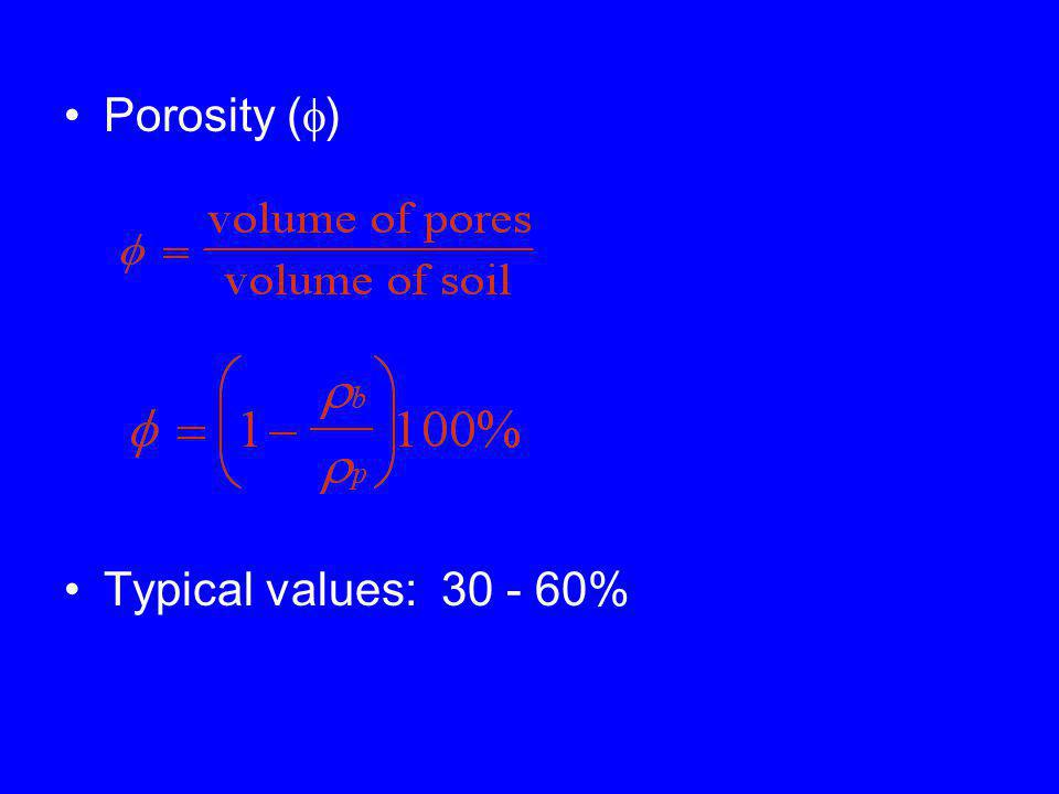 Porosity ( ) Typical values: 30 - 60%