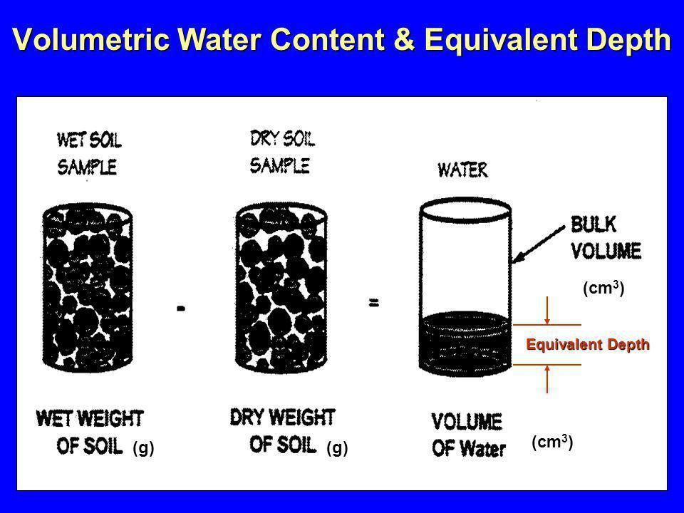Volumetric Water Content & Equivalent Depth (g) (cm 3 ) Equivalent Depth