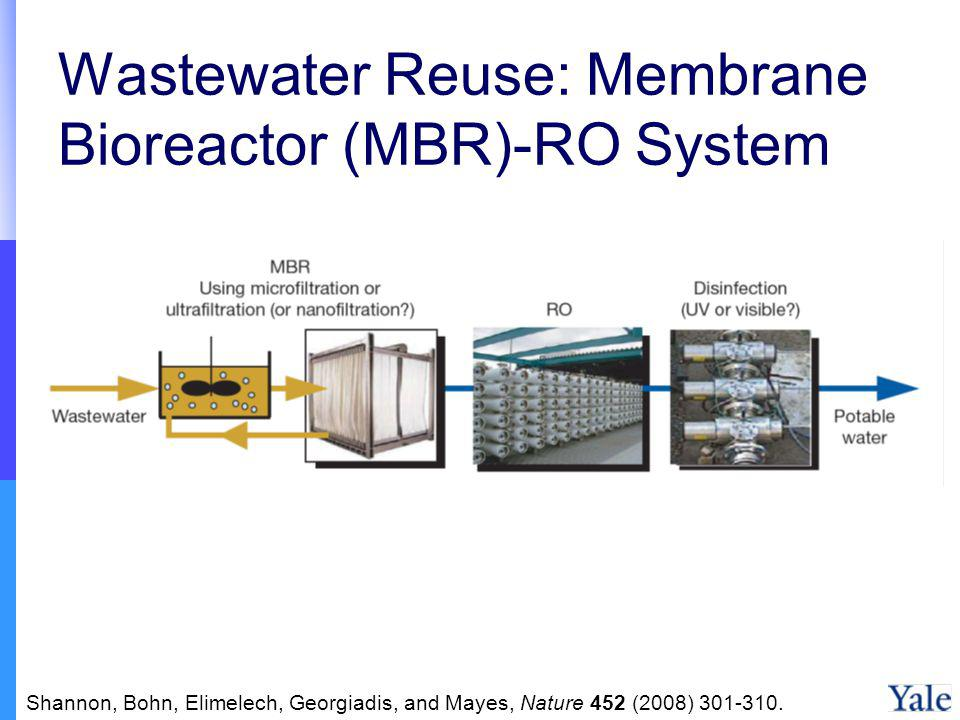 Wastewater Reuse: Membrane Bioreactor (MBR)-RO System Shannon, Bohn, Elimelech, Georgiadis, and Mayes, Nature 452 (2008) 301-310.