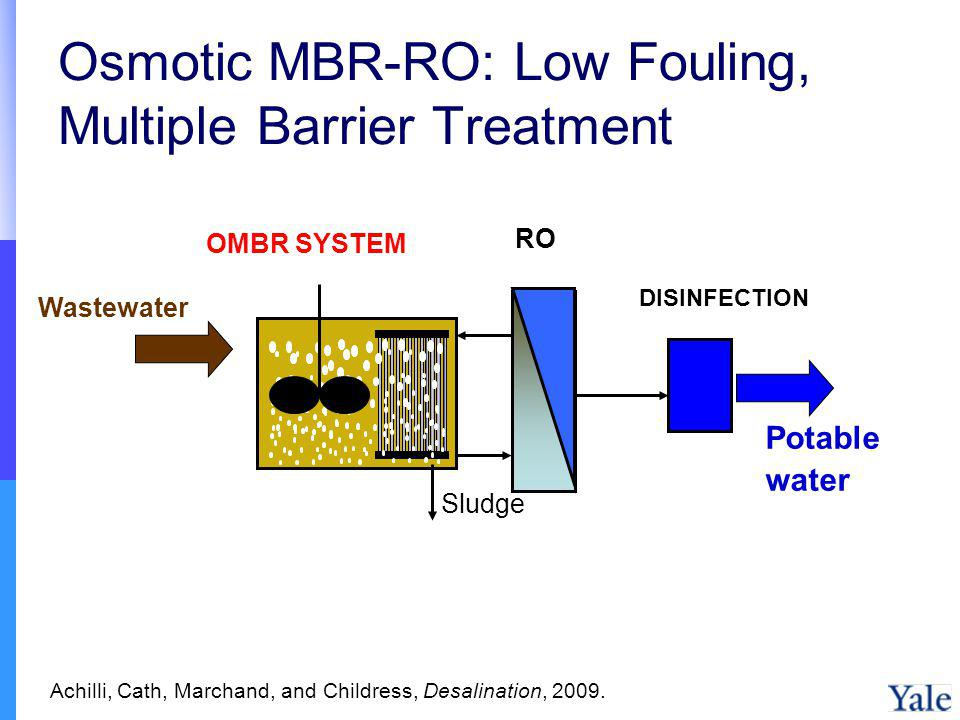 Osmotic MBR-RO: Low Fouling, Multiple Barrier Treatment Achilli, Cath, Marchand, and Childress, Desalination, 2009.