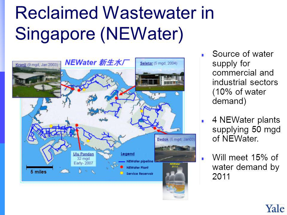 Reclaimed Wastewater in Singapore (NEWater) 5 miles Source of water supply for commercial and industrial sectors (10% of water demand) 4 NEWater plants supplying 50 mgd of NEWater.
