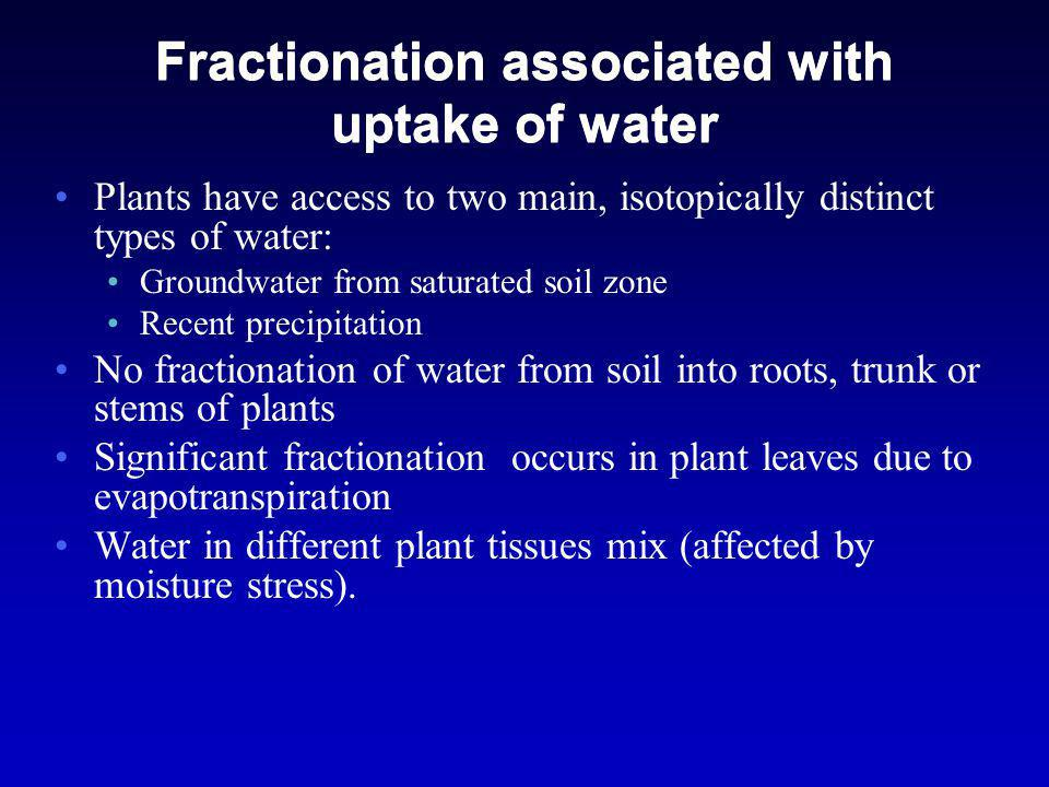 Fractionation associated with uptake of water Plants have access to two main, isotopically distinct types of water: Groundwater from saturated soil zone Recent precipitation No fractionation of water from soil into roots, trunk or stems of plants Significant fractionation occurs in plant leaves due to evapotranspiration Water in different plant tissues mix (affected by moisture stress).