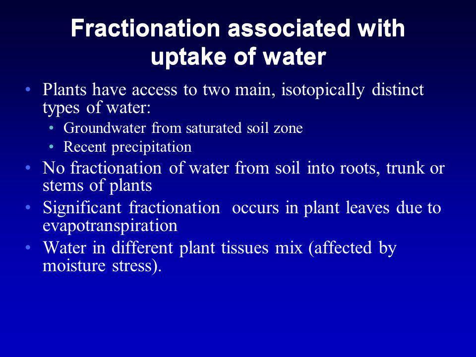 Xylem water = local source Ehleringer & Dawson, 1992 summer precipitation groundwater