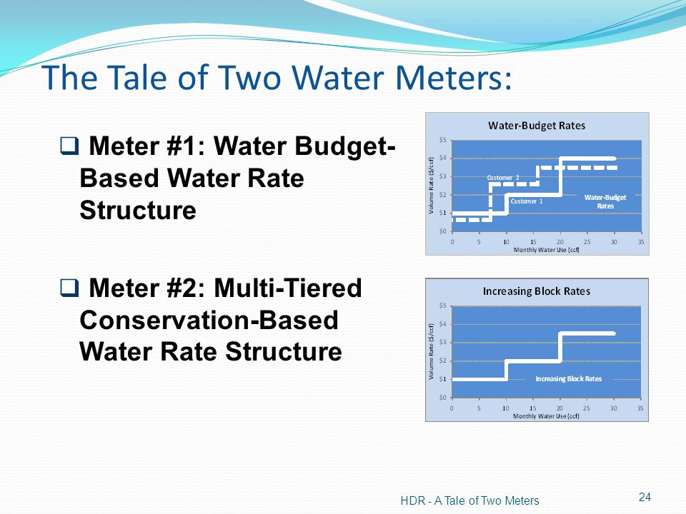 The Tale of Two Water Meters: HDR - A Tale of Two Meters 24 Meter #1: Water Budget- Based Water Rate Structure Meter #2: Multi-Tiered Conservation-Based Water Rate Structure