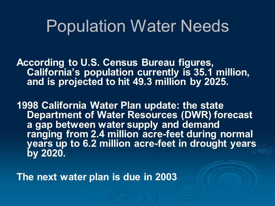Population Water Needs According to U.S.