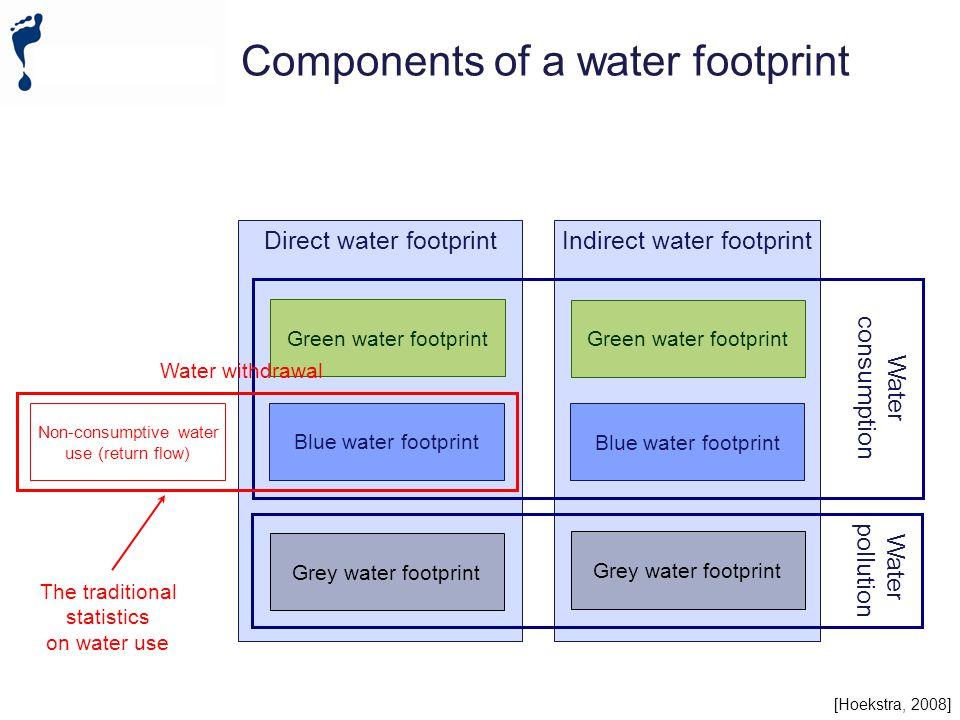 Water footprint of biofuels from different crops [litre/litre] [Gerbens-Leenes, Hoekstra & Van der Meer, 2009]