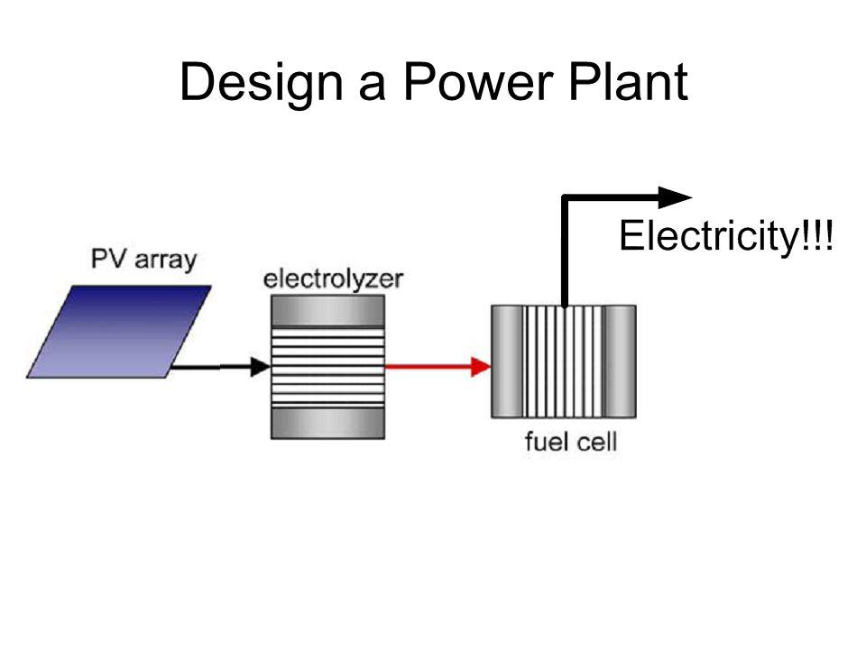 Design a Power Plant
