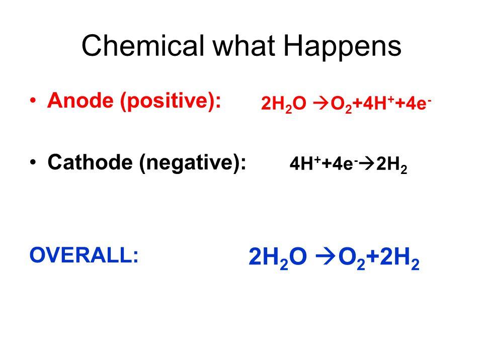 Chemical what Happens Anode (positive): Cathode (negative): OVERALL: 2H 2 O O 2 +4H + +4e - 4H + +4e - 2H 2 2H 2 O O 2 +2H 2