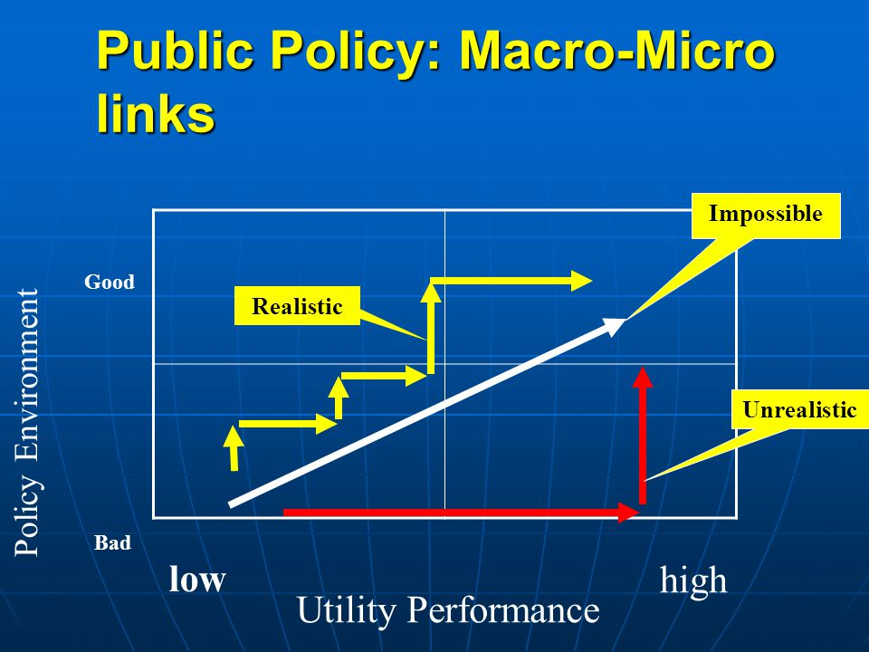 Utility performance Policy environment 70s political turmoil mid 80s new government end 80s & 90s Major rehab 95 new statute 97 new Board 98 new MD 98-00 service & revenue enhancement programs 00 ext & int performance contracts 02 automatic tariff indexation 03 staff performance contracts 97 corporate plan The Path for Reforms Uganda