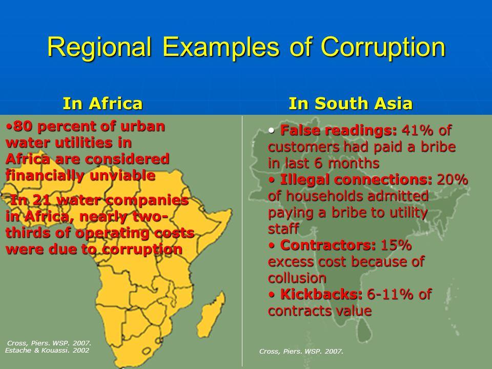 Understanding where corruption risk occurs Petty Corruption Grand Corruption