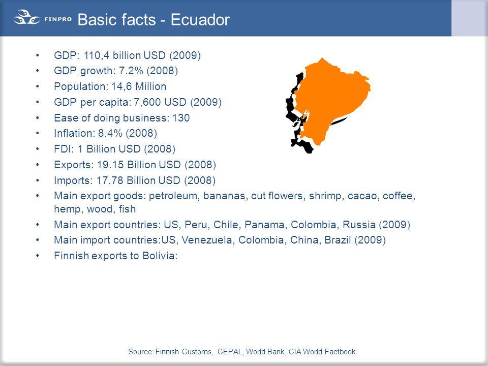 Basic facts - Ecuador GDP: 110,4 billion USD (2009) GDP growth: 7.2% (2008) Population: 14,6 Million GDP per capita: 7,600 USD (2009) Ease of doing business: 130 Inflation: 8.4% (2008) FDI: 1 Billion USD (2008) Exports: 19.15 Billion USD (2008) Imports: 17.78 Billion USD (2008) Main export goods: petroleum, bananas, cut flowers, shrimp, cacao, coffee, hemp, wood, fish Main export countries: US, Peru, Chile, Panama, Colombia, Russia (2009) Main import countries:US, Venezuela, Colombia, China, Brazil (2009) Finnish exports to Bolivia: Source: Finnish Customs, CEPAL, World Bank, CIA World Factbook
