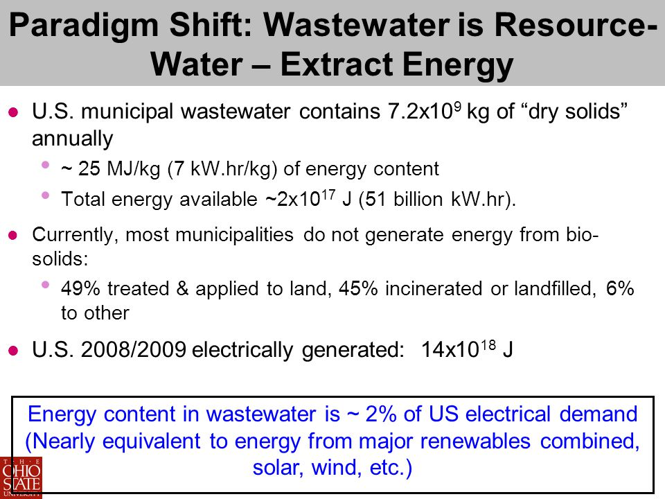 Paradigm Shift: Wastewater is Resource- Water – Extract Energy U.S.