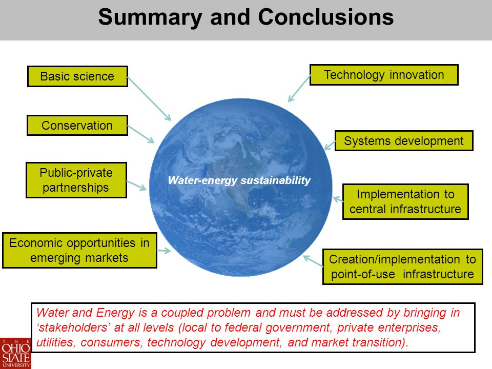 Summary and Conclusions Basic science Conservation Public-private partnerships Economic opportunities in emerging markets Technology innovation Systems development Implementation to central infrastructure Creation/implementation to point-of-use infrastructure Water-energy sustainability Water and Energy is a coupled problem and must be addressed by bringing in stakeholders at all levels (local to federal government, private enterprises, utilities, consumers, technology development, and market transition).