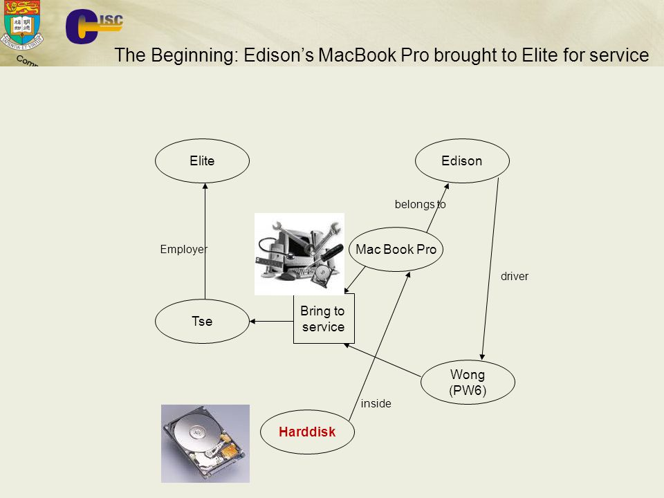 CISC 19 Elite Tse The Beginning: Edisons MacBook Pro brought to Elite for service Harddisk Mac Book Pro Edison Wong (PW6) Bring to service inside belongs to Employer driver