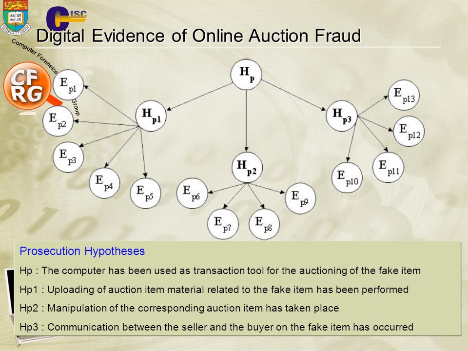 Digital Evidence of Online Auction Fraud Prosecution Hypotheses Hp : The computer has been used as transaction tool for the auctioning of the fake item Hp1 : Uploading of auction item material related to the fake item has been performed Hp2 : Manipulation of the corresponding auction item has taken place Hp3 : Communication between the seller and the buyer on the fake item has occurred
