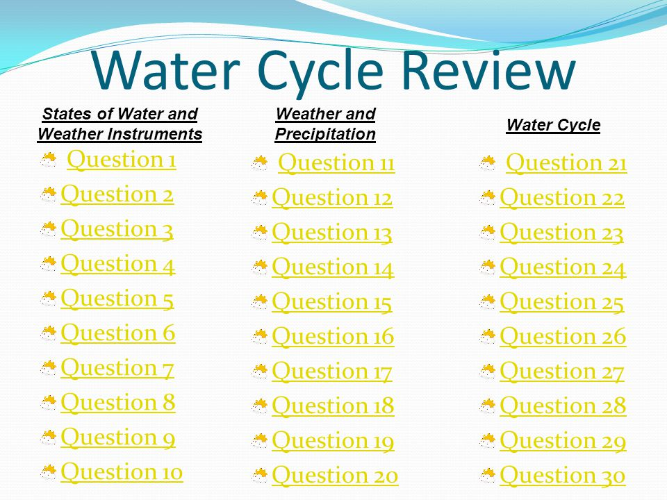 Question 1 Question 2 Question 3 Question 4 Question 5 Question 6 Question 7 Question 8 Question 9 Question 10 Water Cycle Review Question 11 Question