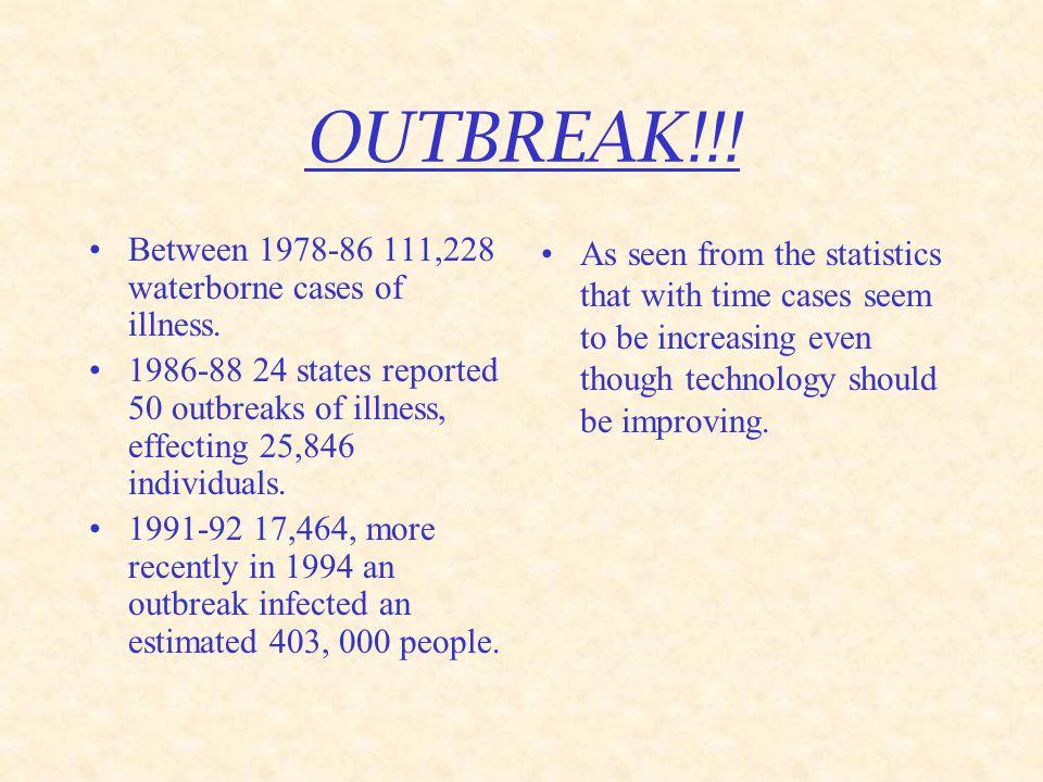 Sensitivity to Disinfection Vegetative Bacteria > Viruses > Bacterial Spores = Acid-Fast Bacteria = Protozoan Cysts