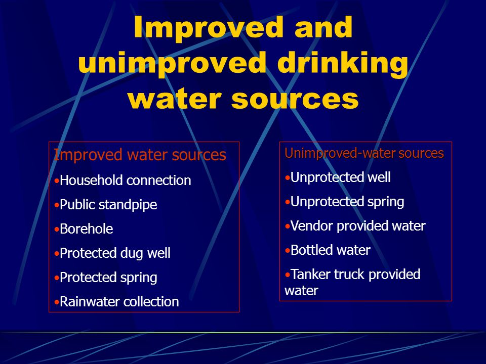 Improved and unimproved drinking water sources Improved water sources Household connection Public standpipe Borehole Protected dug well Protected spring Rainwater collection Unimproved-water sources Unprotected well Unprotected spring Vendor provided water Bottled water Tanker truck provided water