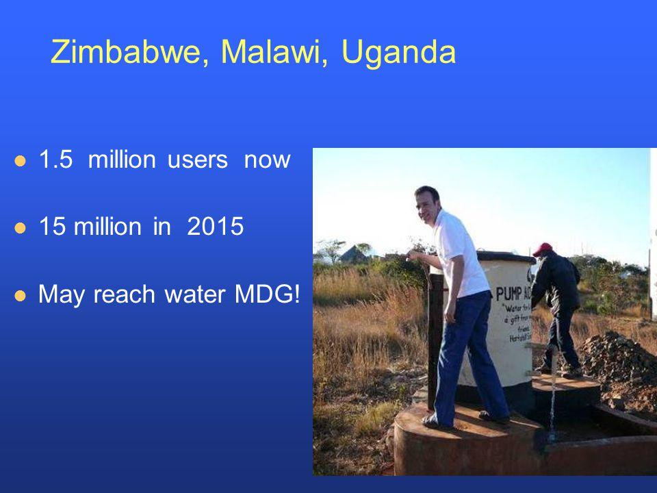 Zimbabwe, Malawi, Uganda 1.5 million users now 15 million in 2015 May reach water MDG!