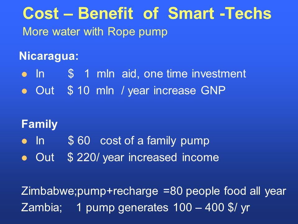 Cost – Benefit of Smart -Techs More water with Rope pump In $ 1 mln aid, one time investment Out $ 10 mln / year increase GNP Family In $ 60 cost of a family pump Out $ 220/ year increased income Zimbabwe;pump+recharge =80 people food all year Zambia; 1 pump generates 100 – 400 $/ yr Nicaragua: