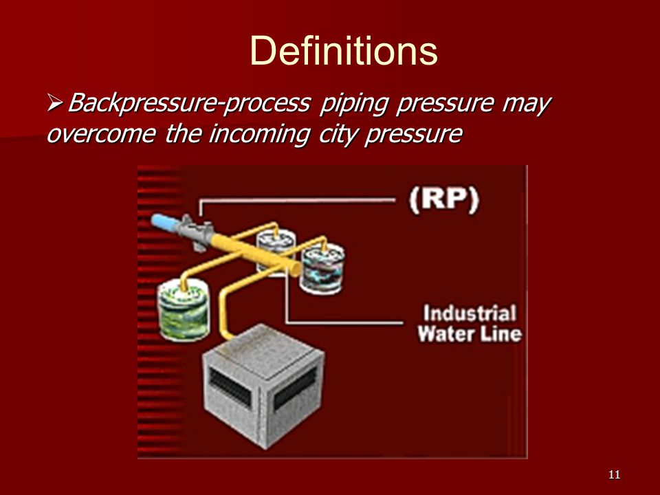 11 Definitions Backpressure-process piping pressure may overcome the incoming city pressure Backpressure-process piping pressure may overcome the inco