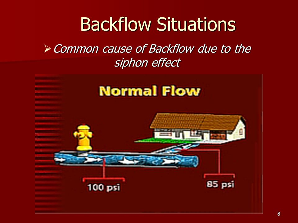 8 Backflow Situations Backflow Situations Common cause of Backflow due to the siphon effect