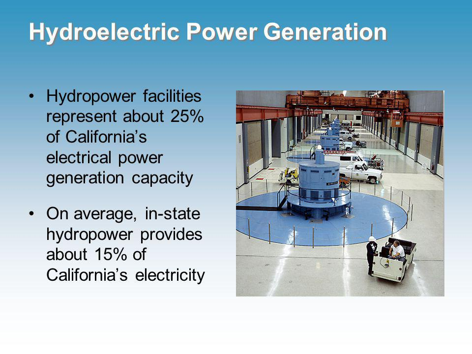 Hydroelectric Power Generation Hydropower facilities represent about 25% of Californias electrical power generation capacity On average, in-state hydropower provides about 15% of Californias electricity
