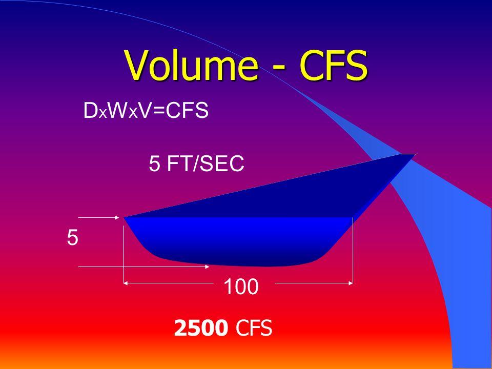 5 100 5 FT/SEC D X W X V=CFS 2500 CFS Volume - CFS