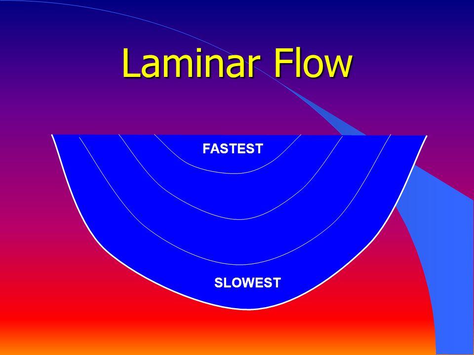 Laminar Flow SLOWEST FASTEST