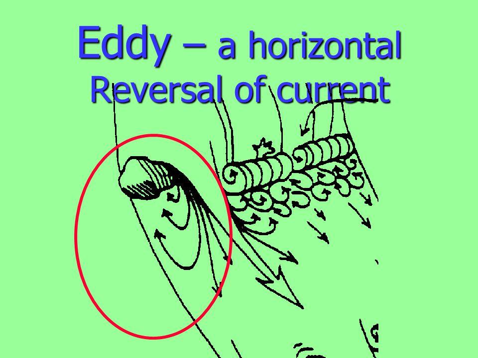 Eddy – a horizontal Reversal of current