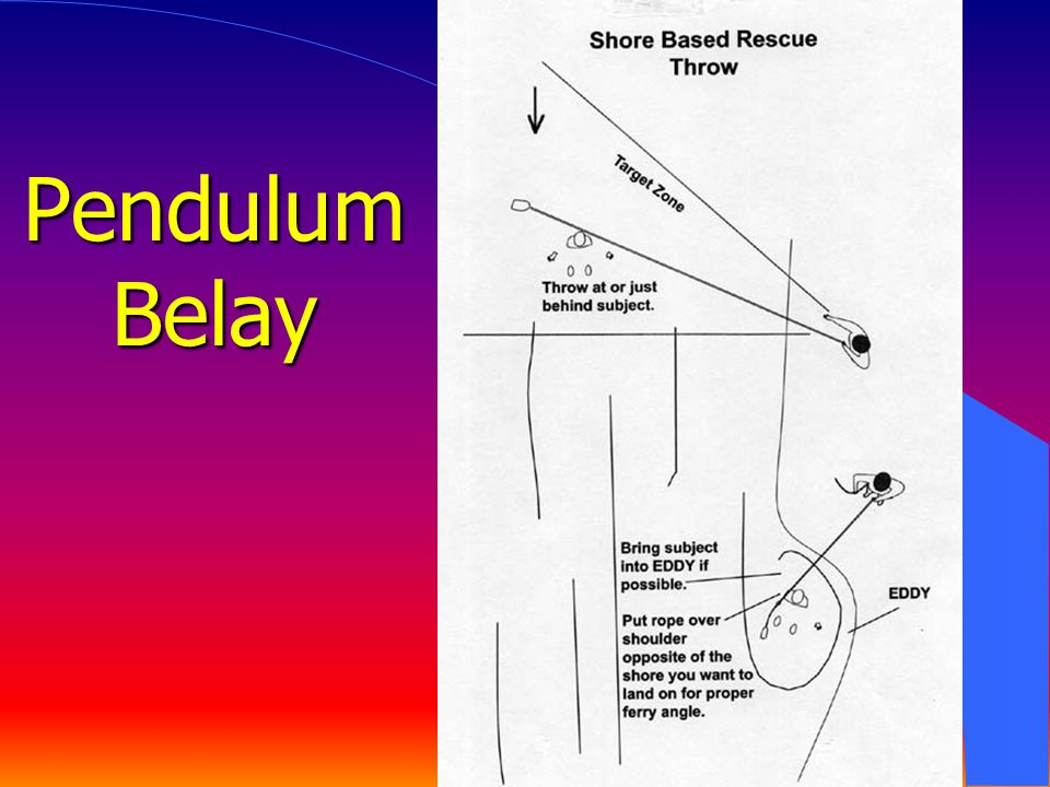 Pendulum Belay
