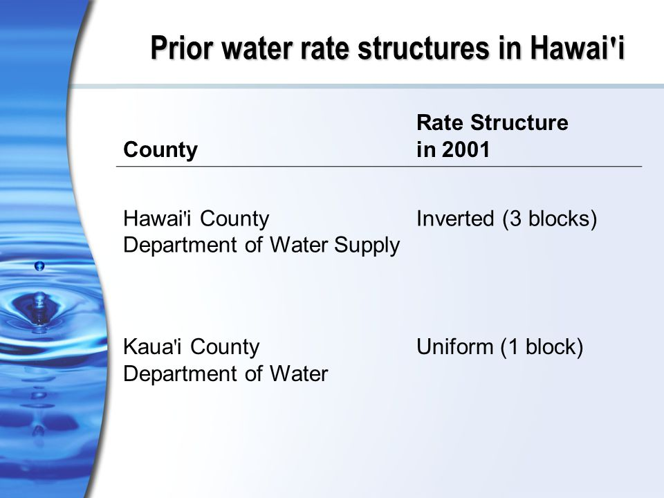 Hawai i DWS rate structure