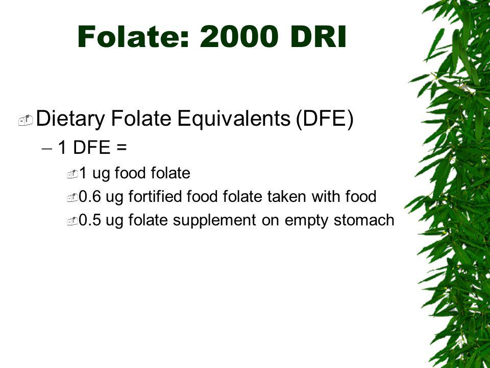 Folate: 2000 DRI Dietary Folate Equivalents (DFE) –1 DFE = 1 ug food folate 0.6 ug fortified food folate taken with food 0.5 ug folate supplement on empty stomach